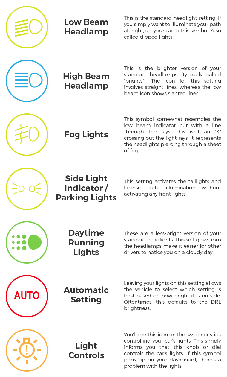 All Your Car S Headlight Symbols Are Finally Explained The News