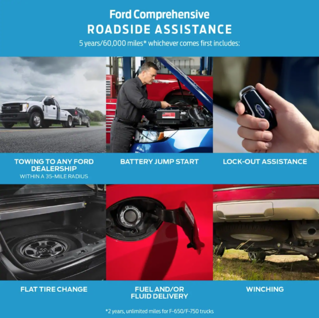 Ford Roadside Assistance Program