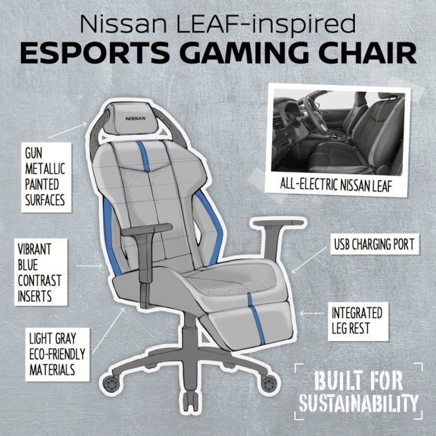 Nissan LEAF-inspired gaming chair