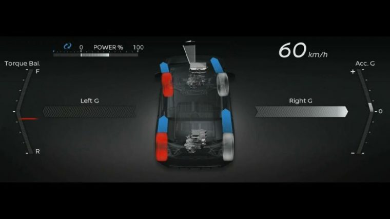 Nissan debuts e-4ORCE technology at CES-2020