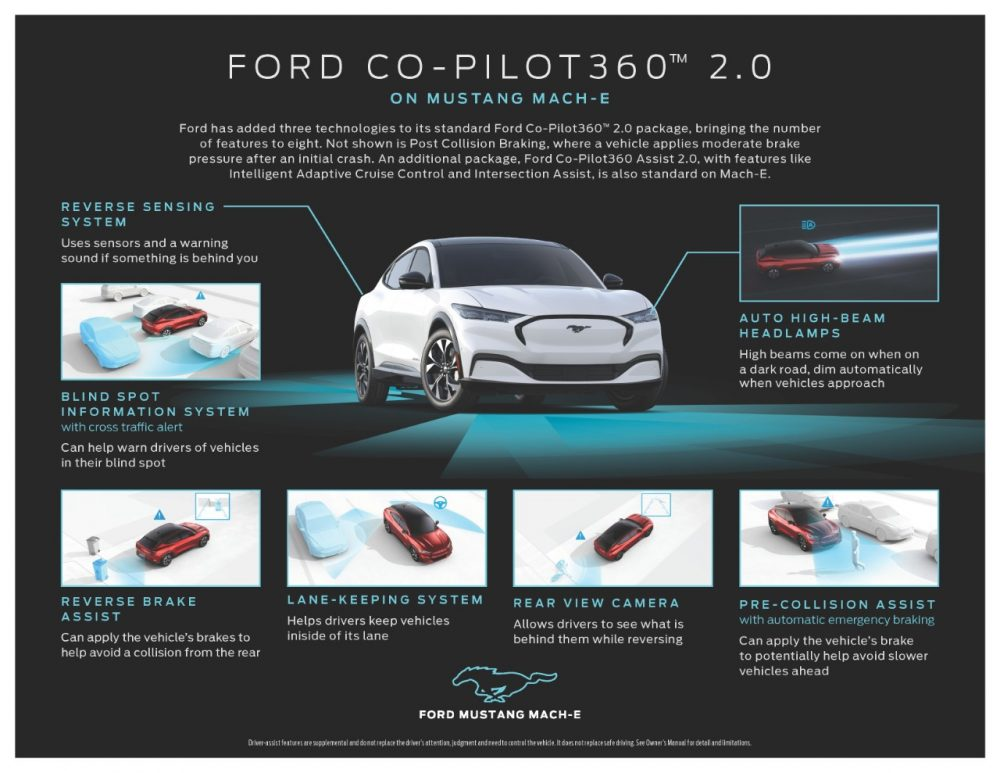 2021 Ford Mustang Mach-E Ford Co-Pilot360 2.0