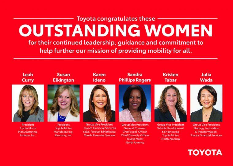 100 Leading Women