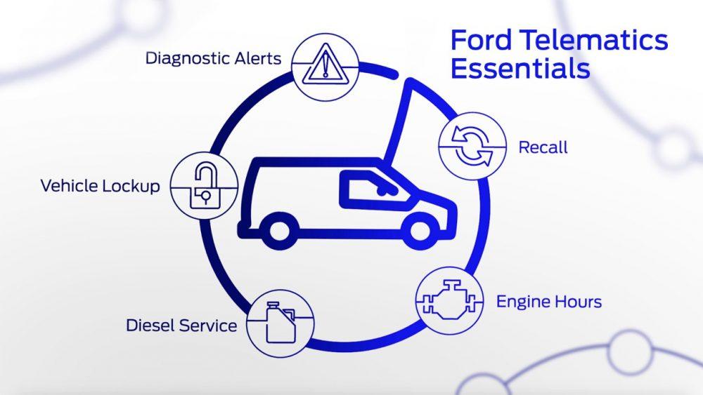 Ford Telematics Essentials offers complementary fleet management