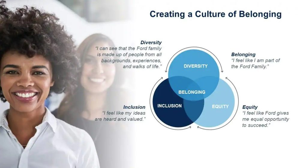 """Ford looks to create a """"culture of belonging"""" and outlines efforts on that front in its integrated sustainability and financial report"""