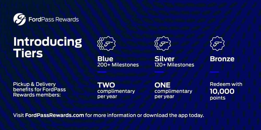 An infographic breaking down the differences between the FordPass Rewards Bronze, Silver, and Blue tiers